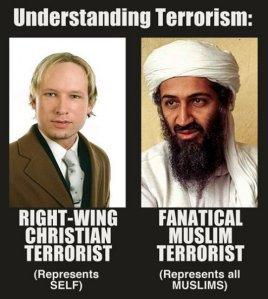 Christen- en Moslim fundamentalisme terrorisme vergeleken